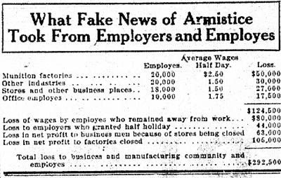 tely 1918-11-08 economic cost of fake news