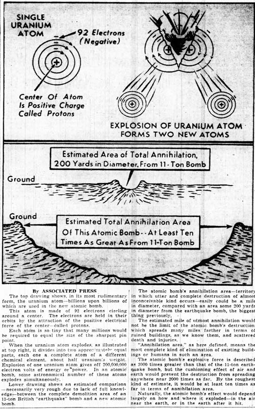 slgd 1945-08-07 front page illustration